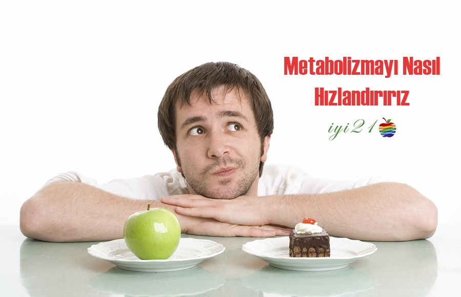 Metabolizma Hızı Nedir