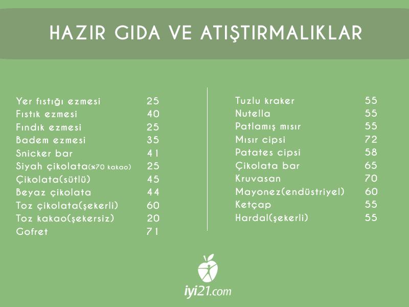 düşük glisemik indeksli tahıllar-iyi21